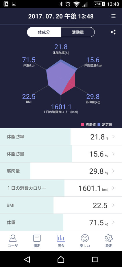 ONE SMARTDIET 体脂肪計