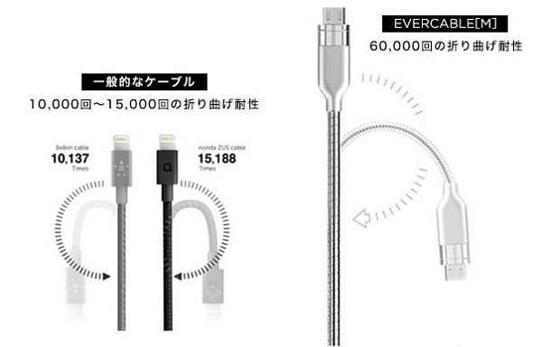 EVERCABLE [M] 充電ケーブル3